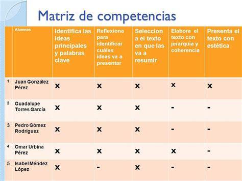 matriz de los 6 compromisos de gestion la evaluaci 211 n basada en competencias ppt descargar