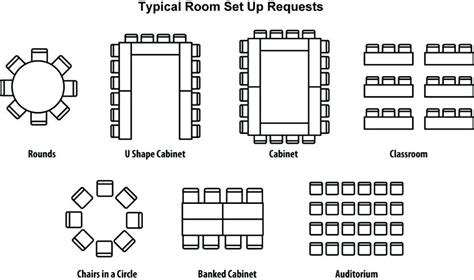 meeting room setup banquet style meeting room set up diagrams wiring diagram 2018