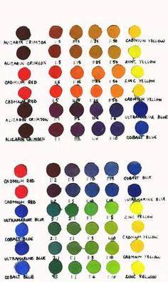 patina color mixing chart custom patinas new vintaj patina color mixing chart