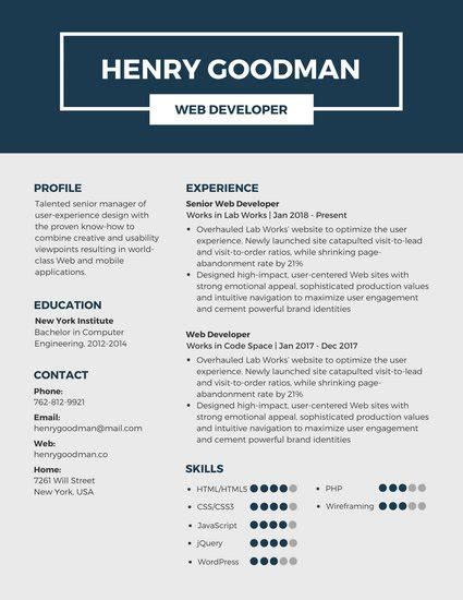 Proffesional Resume by Professional Software Engineer Resume Templates By Canva