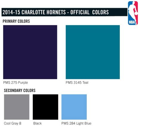 hornets colors nba bobcats announced its rebranded