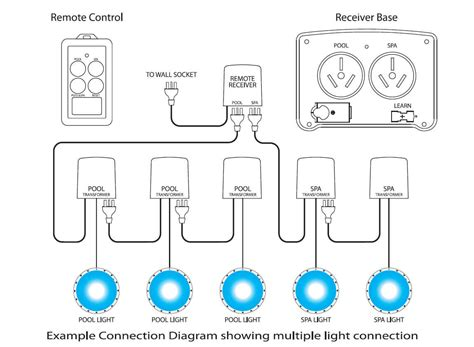 pool light transformer wiring diagram agnitum me