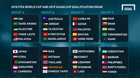 World Cup Table 2018 2018 World Cup And 2019 Asian Cup Qualification Draw Out