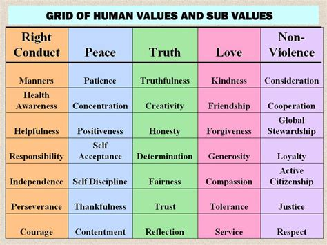 shirley price essential oils 13 unhappiness vs blessedness