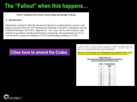 Plumbing Codes by Plumbing Codes