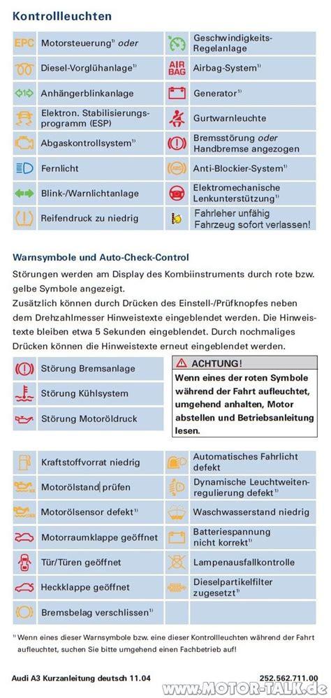 Audi A3 Warnsymbole by Kontrolleuchten Audi A3 Lichtschalter Erkl 228 Rung Audi
