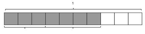 learnzillion diagram addition teaching notes for decompose a fraction into a sum of