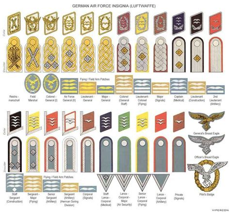 current us army rank structure 9 best ranks images on pinterest military men german