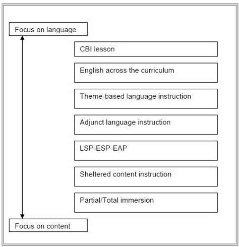 Rogerian Outline Format by Rogerian Essay Outline Exle Outline Rogerian Argument Essay Rogerian Essay Outline