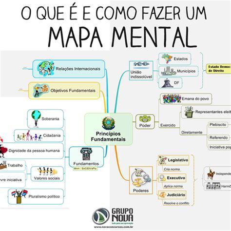 Como Um Curso De Mba Pode Ajudar Na Sua Carreira by O Que 233 E Como Fazer Um Mapa Mental Para Concursos Essa