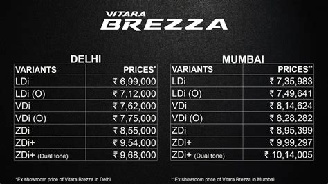Maruti Suzuki Price List Maruti Suzuki Vitara Brezza Launched Car India The