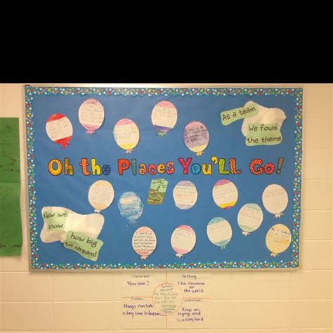 themes in dr seuss stories exploring story themes with dr seuss bulletin board oh