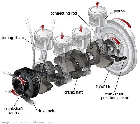 symptoms   bad crankshaft position sensor