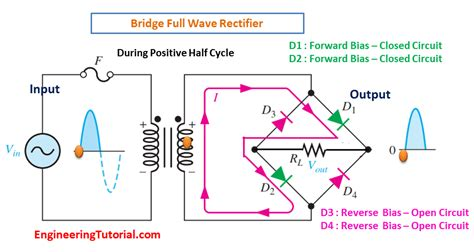 diode bridge tutorial rectifier diode animation 28 images two diode wave rectifier circuit radio electronics 301