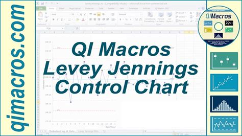 levey jennings in excel youtube how to create a levey jennings chart in excel youtube