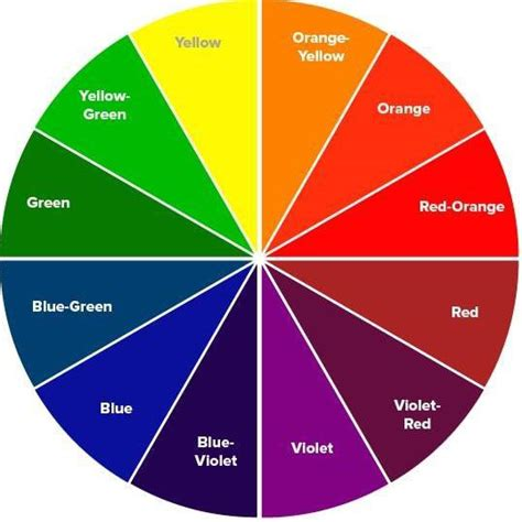 color wheel for hair hair color wheel understanding the many nuances in dye shades