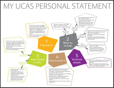 ucas education section help help with personal statement for pgce primary