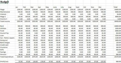 excel bookkeeping templates  excel templates