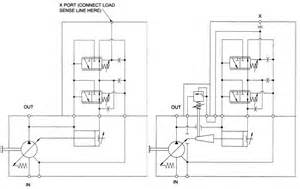 basic hydraulic schematic diagram basic free engine image for user manual