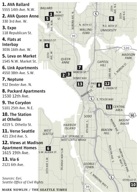 housing discrimination complaint discrimination alleged at 13 seattle rental properties the seattle times