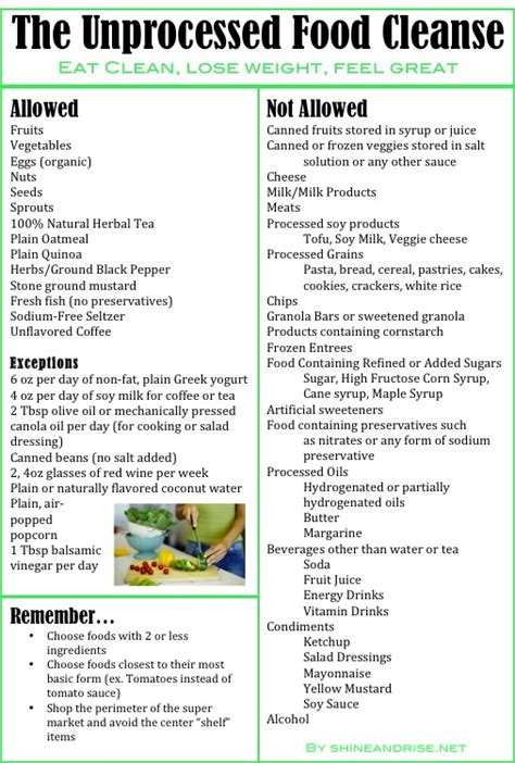 Detox Foods To Eat List by Unprocessed Food Cleanse Unprocessed Food Food And