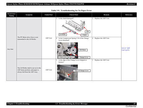 reset epson t50 manual epson stylusphoto t50 t59 t60 p50 service manual