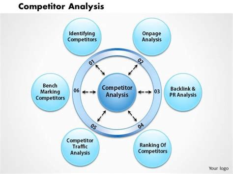 competitor analysis template powerpoint competitor analysis ppt fitfloptw info
