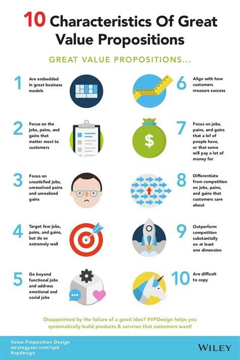 design definition business 25 best ideas about value proposition on pinterest