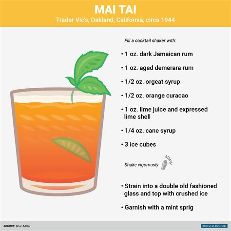 cocktail drinks recipe easy here are five tiki drink recipes that aren t overly