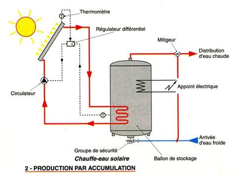 pengganti transistor c2383 diode led principe de fonctionnement 28 images guide de l 233 clairage led guide de l 233