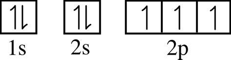 orbital diagram for argon argon orbital notation for argon