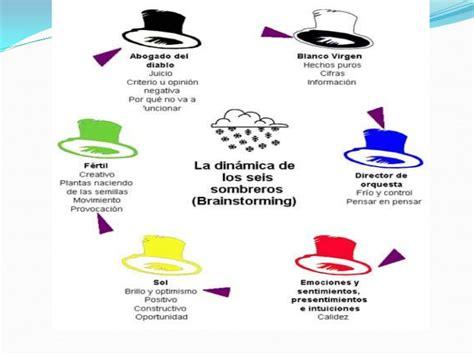el juego de pensar los seis sombreros para pensar 1
