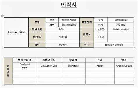 japanese cv format download how to write a korean resume