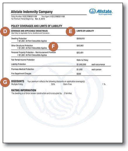 Landlord Insurance Policy Declarations Allstate Renters Insurance Declaration Page Template