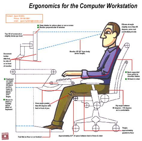 Ergonomic Desk Setup Ergonomically Designed Furniture