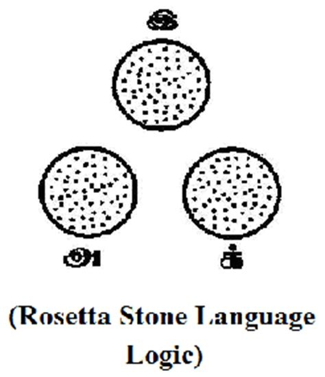 rosetta stone tamil rosetta stone is prehistoric thamee stone a new