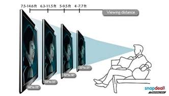 what size tv for a bedroom size tv for bedroom home design