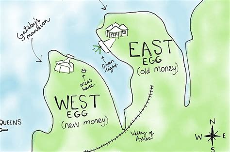 East Egg And West Egg In The Great Gatsby Chart   are you more east egg or west egg