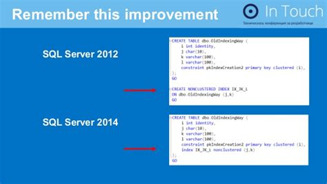tsql format sql server 2012 time 7 to quot hh mm quot stack top 5 tsql improvements in sql server 2014