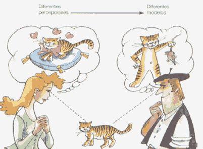 imagenes representacion mental modelos mentales emowe aprendizaje