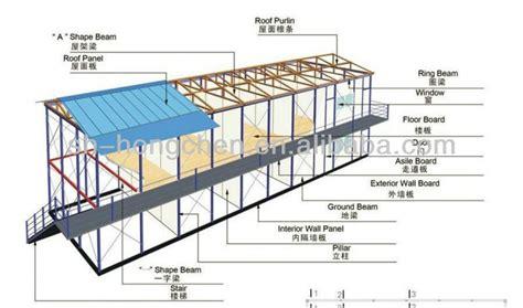 prefab steel frame kit home light steel prefab villa