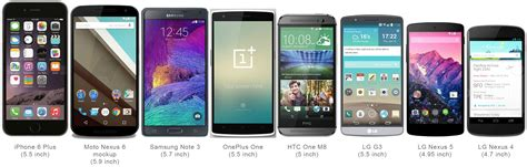 which android phone should i buy which android phone should you buy one sentence ups of all major devices one click root