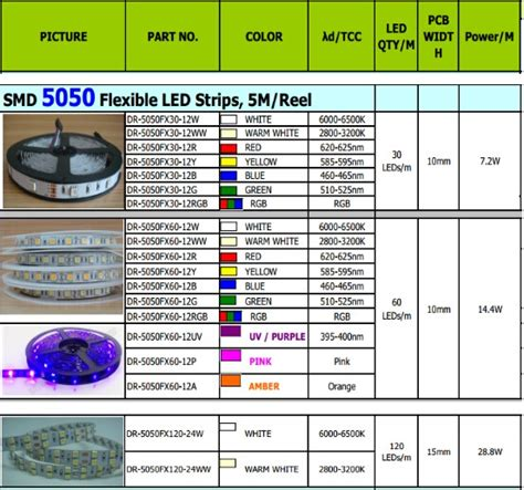 self adhesive led under lighting color changeable self adhesive led strip light for window