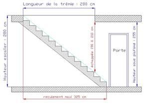 Dimension Escalier Colimacon