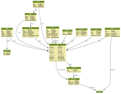 visio python diagram uml python images how to guide and refrence