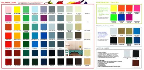 bosny spray paint color chart spray paints in chandigarh spray paint cans color spray