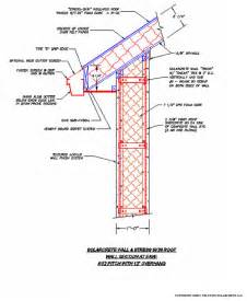 sip panel roof construction