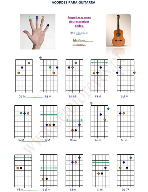 imagenes notas musicales para guitarra acordes guitarra