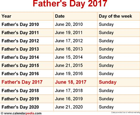 Father s day 2004 date uk woman