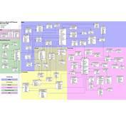 Autopage Wiring Diagram Valet